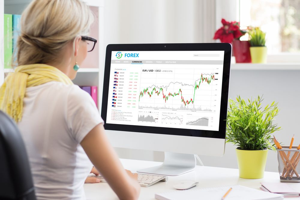 ForexInvest